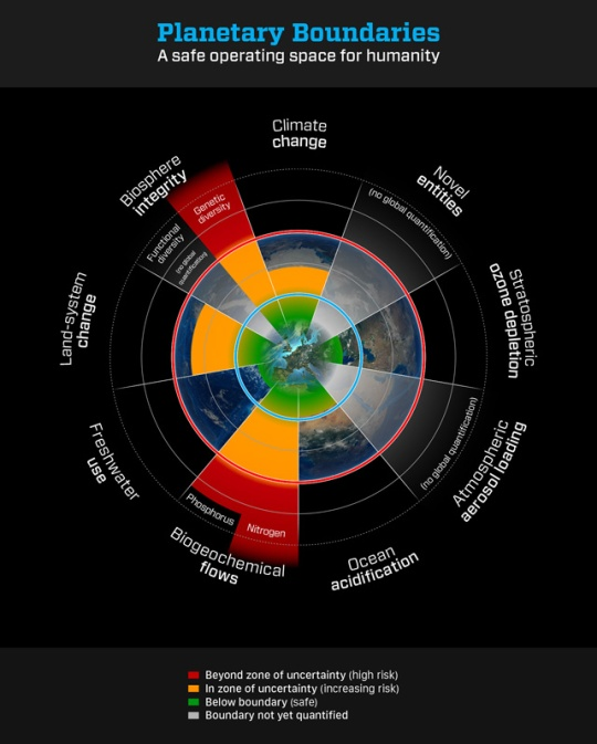 planet-boundary.jpg